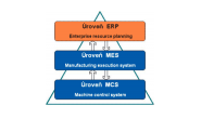OR-SYSTEM-obr1.png